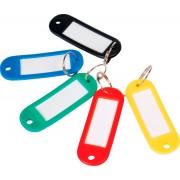 Ідентифікатори для ключів Economix E41637