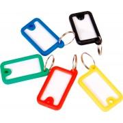 Ідентифікатори для ключів Economix E41645